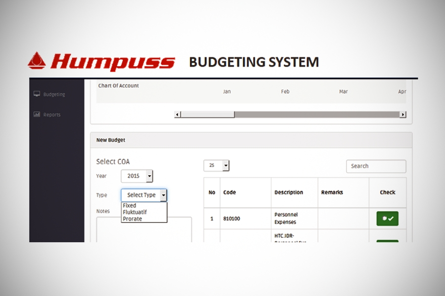 Budgeting System